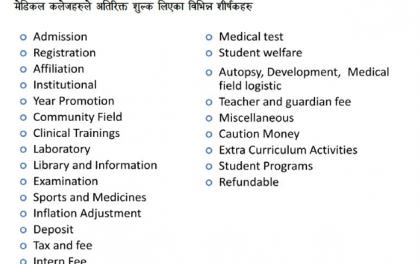 मेडिकल कलेज ठगी प्रकरण : बढि शुल्क उठाउन परिपत्र गर्ने काठमाडौं विश्वविद्यालयलाई कारबाही किन नगर्ने ?