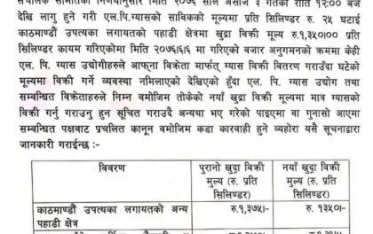 नेपाल आयल निगमको जरुरी सुचना !